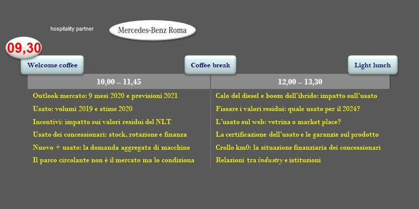200909-programma-usato